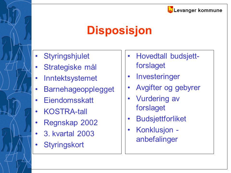 Levanger kommune Kommunens frie inntekter Skatt Innbyggertilskudd –utgiftsutjevning Inntektsutjevning