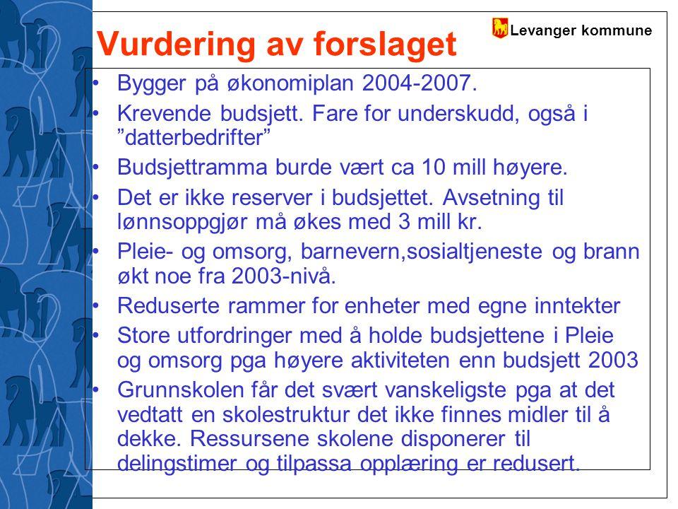"""Levanger kommune Vurdering av forslaget Bygger på økonomiplan 2004-2007. Krevende budsjett. Fare for underskudd, også i """"datterbedrifter"""" Budsjettramm"""