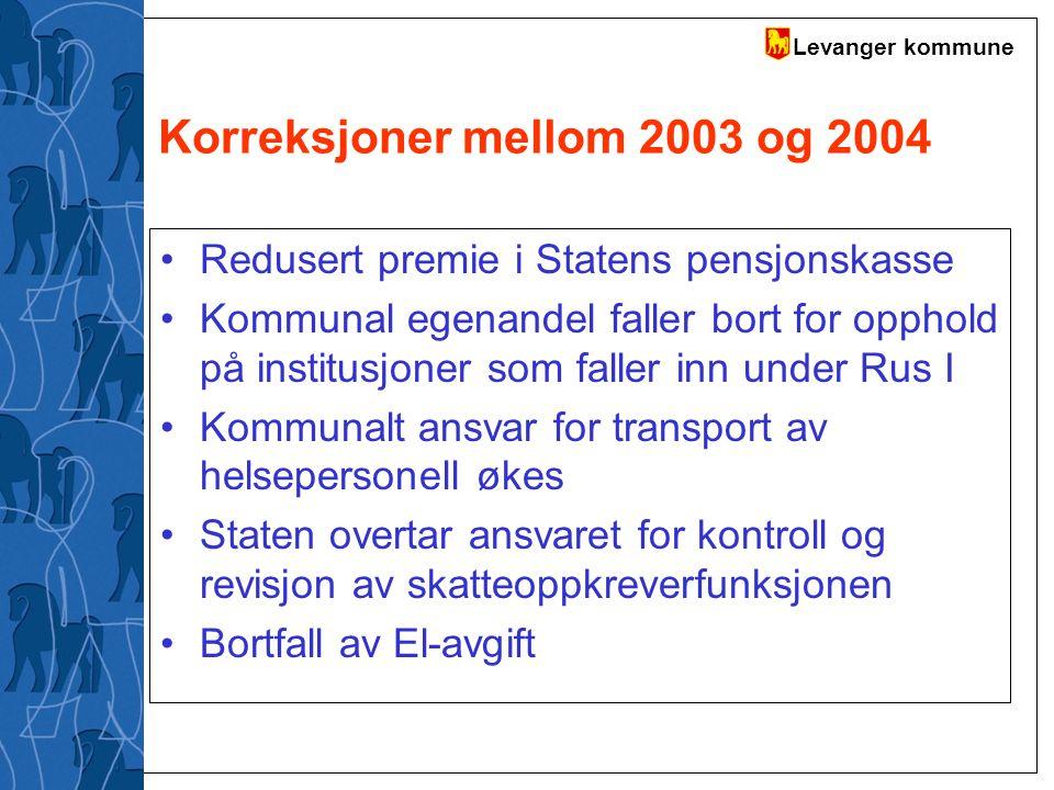 Levanger kommune Korreksjoner mellom 2003 og 2004 Redusert premie i Statens pensjonskasse Kommunal egenandel faller bort for opphold på institusjoner
