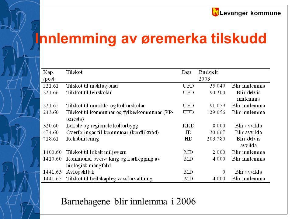 Levanger kommune Innlemming av øremerka tilskudd Barnehagene blir innlemma i 2006
