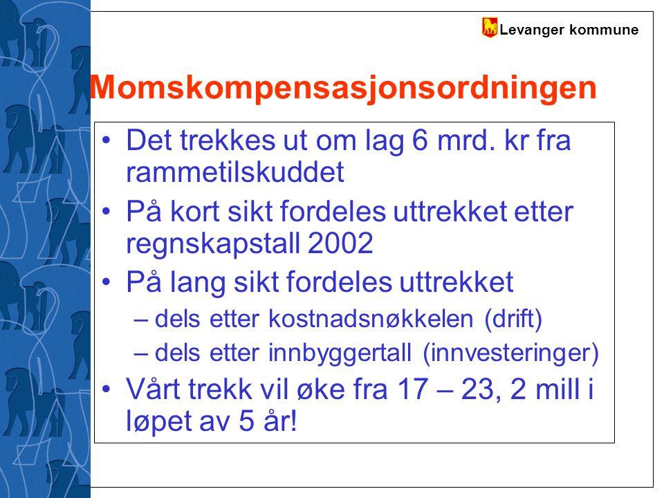 Levanger kommune Momskompensasjonsordningen Det trekkes ut om lag 6 mrd. kr fra rammetilskuddet På kort sikt fordeles uttrekket etter regnskapstall 20