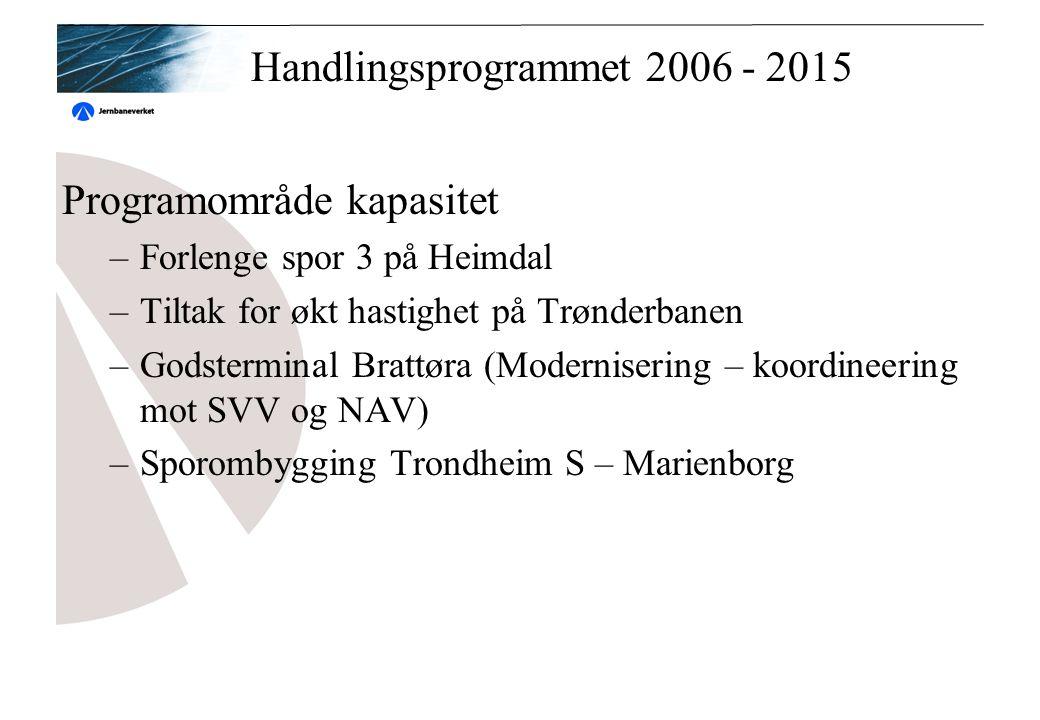 Programområde kapasitet –Forlenge spor 3 på Heimdal –Tiltak for økt hastighet på Trønderbanen –Godsterminal Brattøra (Modernisering – koordineering mot SVV og NAV) –Sporombygging Trondheim S – Marienborg