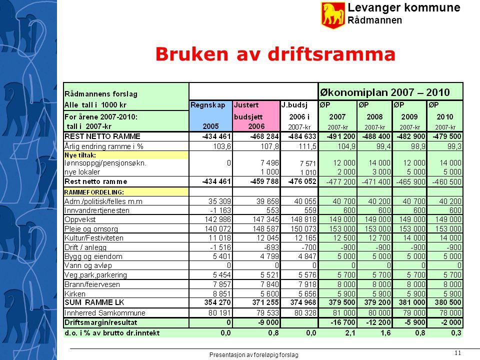 Levanger kommune Rådmannen Presentasjon av foreløpig forslag 11 Bruken av driftsramma
