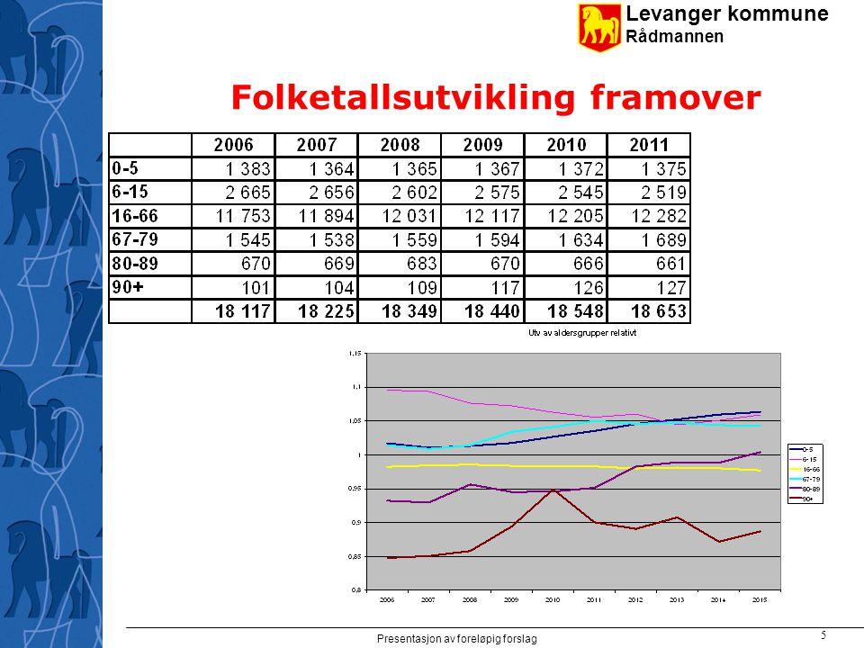 Levanger kommune Rådmannen Presentasjon av foreløpig forslag 5 Folketallsutvikling framover