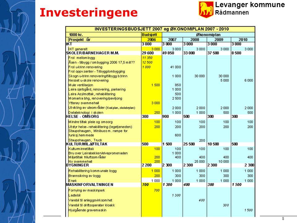 Levanger kommune Rådmannen Presentasjon av foreløpig forslag 8 Investeringene
