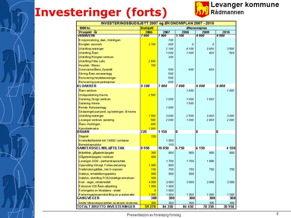 Levanger kommune Rådmannen Presentasjon av foreløpig forslag 9 Investeringer (forts)