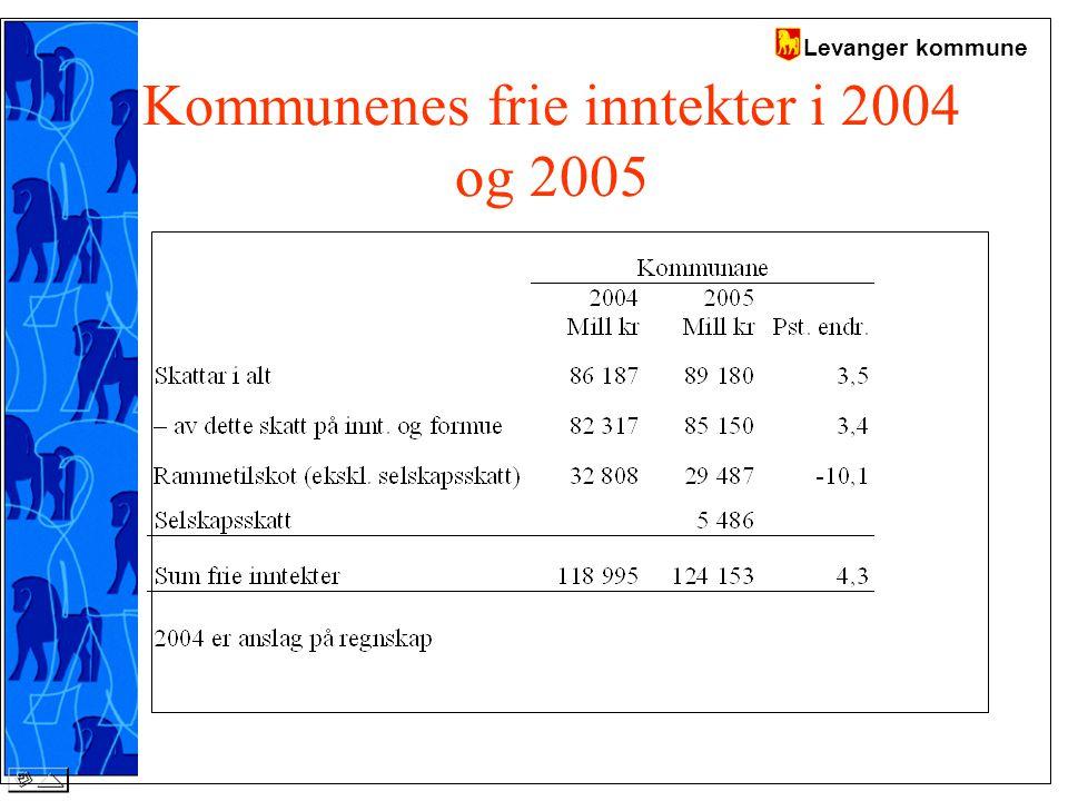 Levanger kommune Kommunenes frie inntekter i 2004 og 2005