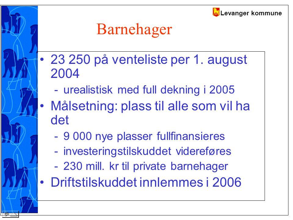 Levanger kommune Barnehager 23 250 på venteliste per 1.