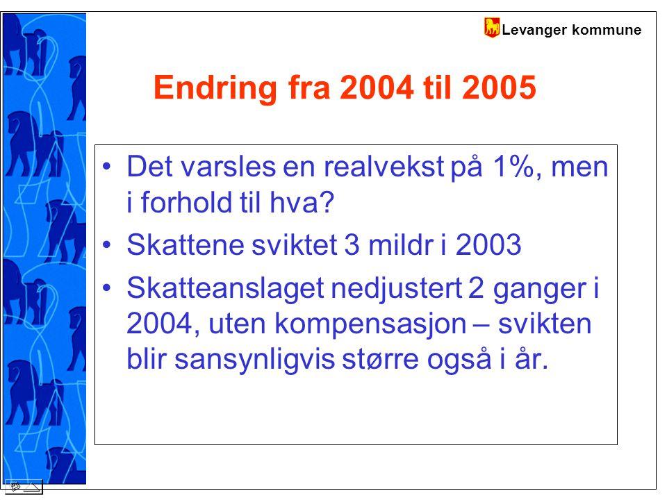 Levanger kommune Endring fra 2004 til 2005 Det varsles en realvekst på 1%, men i forhold til hva.