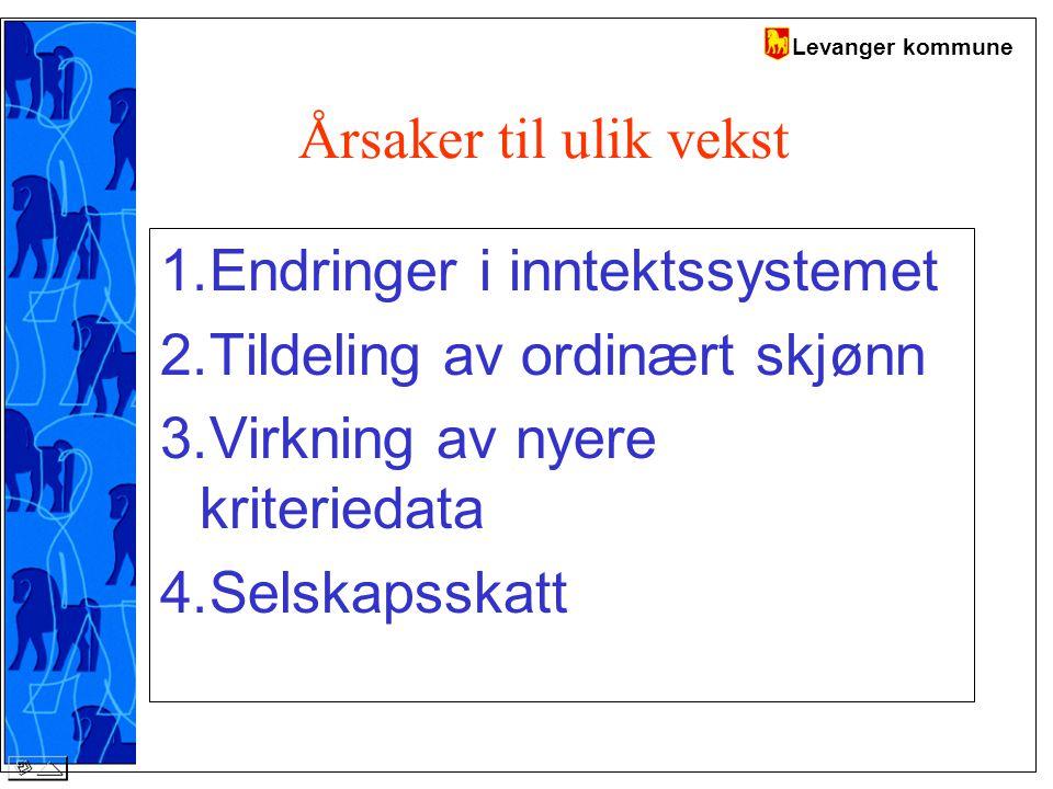 Levanger kommune Årsaker til ulik vekst 1.Endringer i inntektssystemet 2.Tildeling av ordinært skjønn 3.Virkning av nyere kriteriedata 4.Selskapsskatt