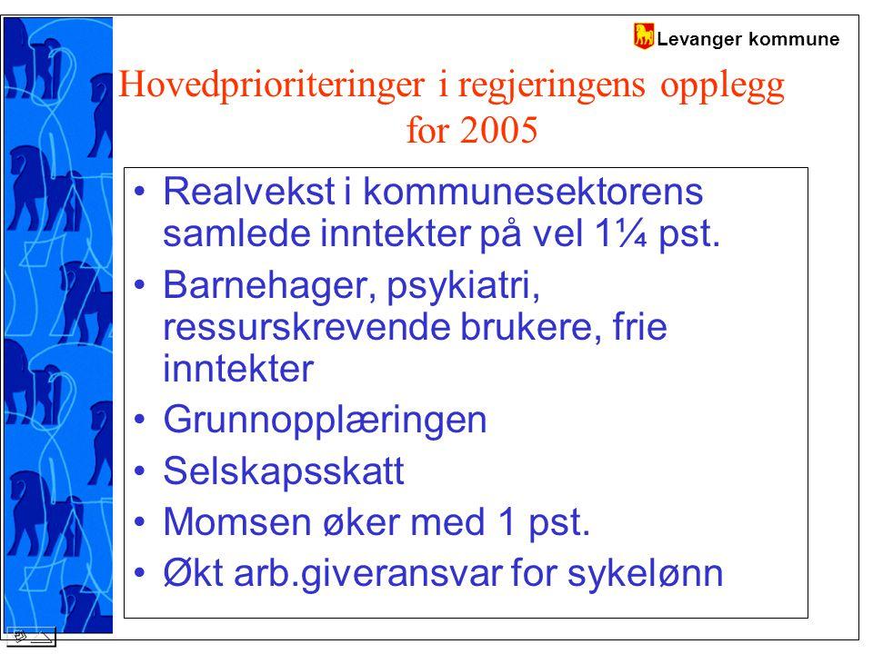 Levanger kommune Hovedprioriteringer i regjeringens opplegg for 2005 Realvekst i kommunesektorens samlede inntekter på vel 1¼ pst.