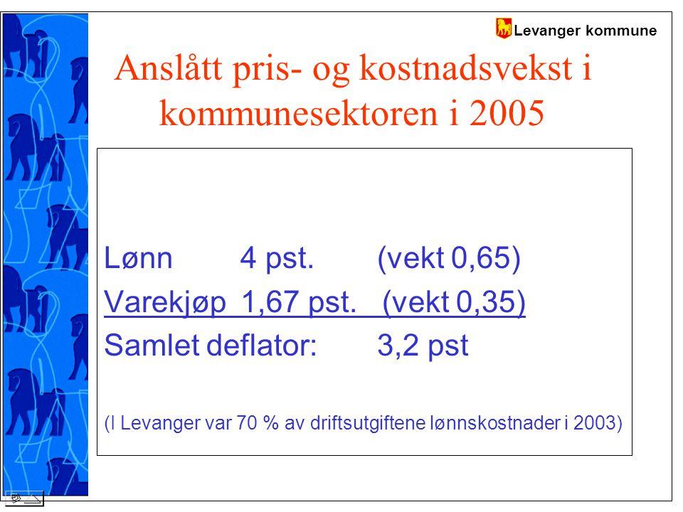 Levanger kommune Anslått pris- og kostnadsvekst i kommunesektoren i 2005 Lønn4 pst.