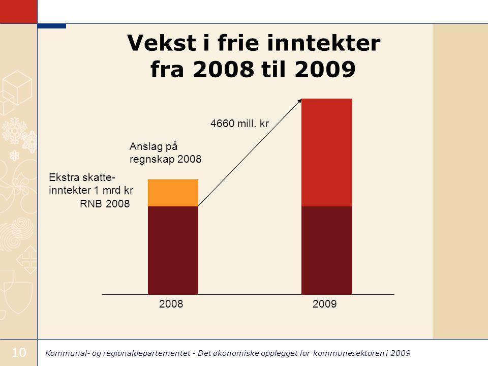 Kommunal- og regionaldepartementet - Det økonomiske opplegget for kommunesektoren i 2009 10 Vekst i frie inntekter fra 2008 til 2009 2008 2009 RNB 200