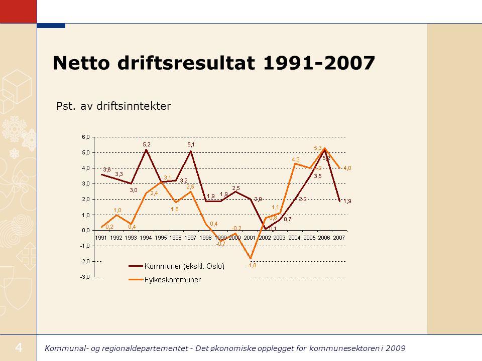 Kommunal- og regionaldepartementet - Det økonomiske opplegget for kommunesektoren i 2009 4 Netto driftsresultat 1991-2007 Pst. av driftsinntekter