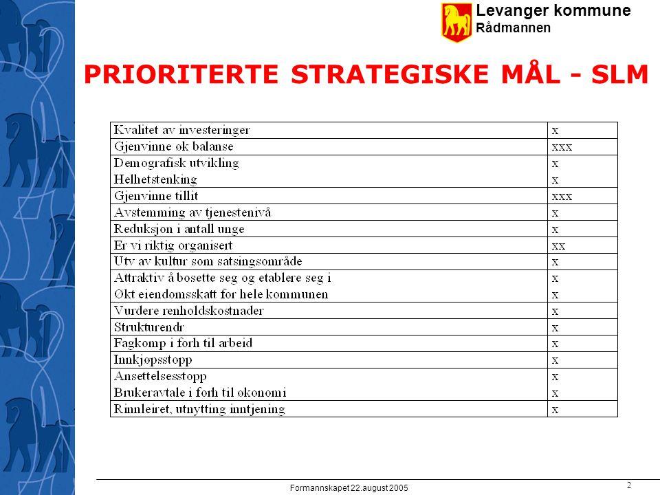 Levanger kommune Rådmannen Formannskapet 22.august 2005 2 PRIORITERTE STRATEGISKE MÅL - SLM