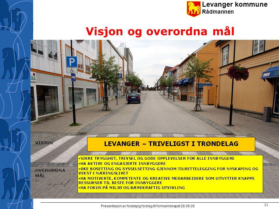 Levanger kommune Rådmannen Presentasjon av foreløpig forslag til formannskapet 28.09.05 11 Visjon og overordna mål