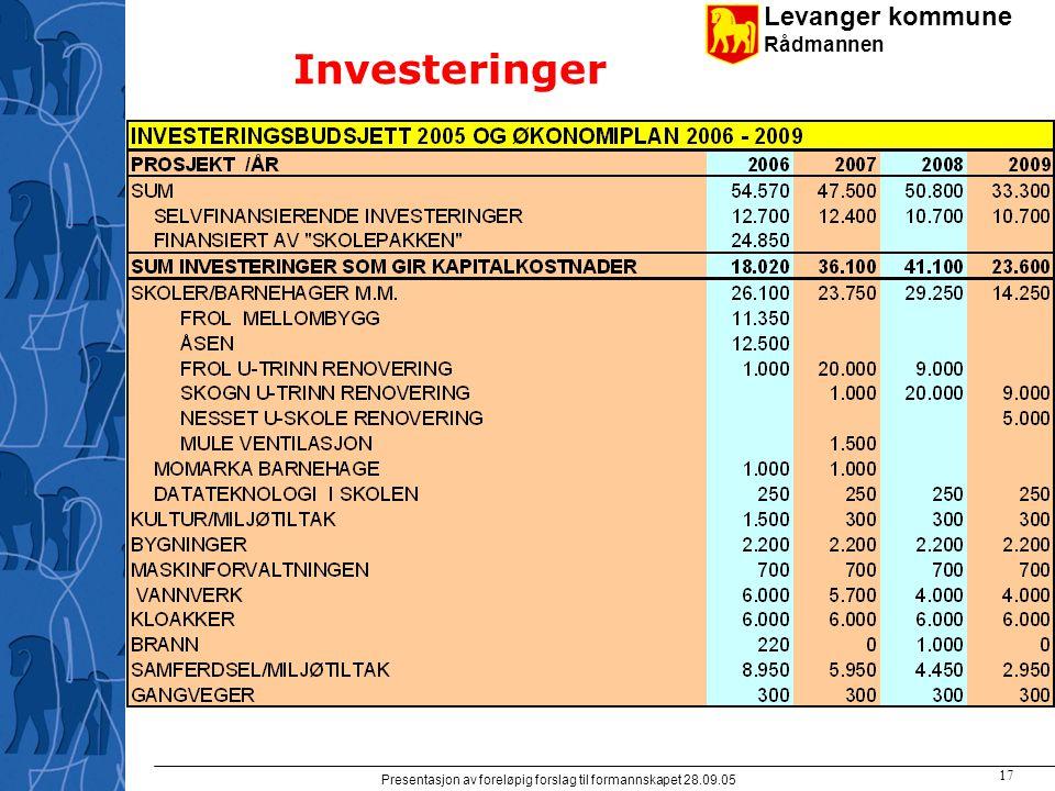 Levanger kommune Rådmannen Presentasjon av foreløpig forslag til formannskapet 28.09.05 17 Investeringer