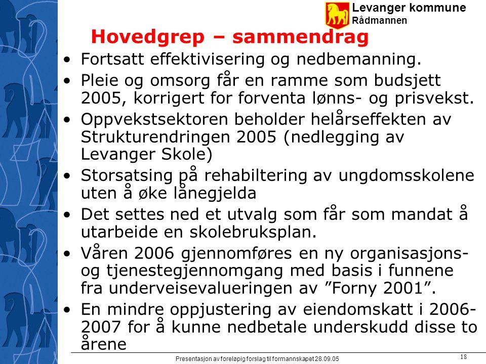Levanger kommune Rådmannen Presentasjon av foreløpig forslag til formannskapet 28.09.05 18 Hovedgrep – sammendrag Fortsatt effektivisering og nedbemanning.