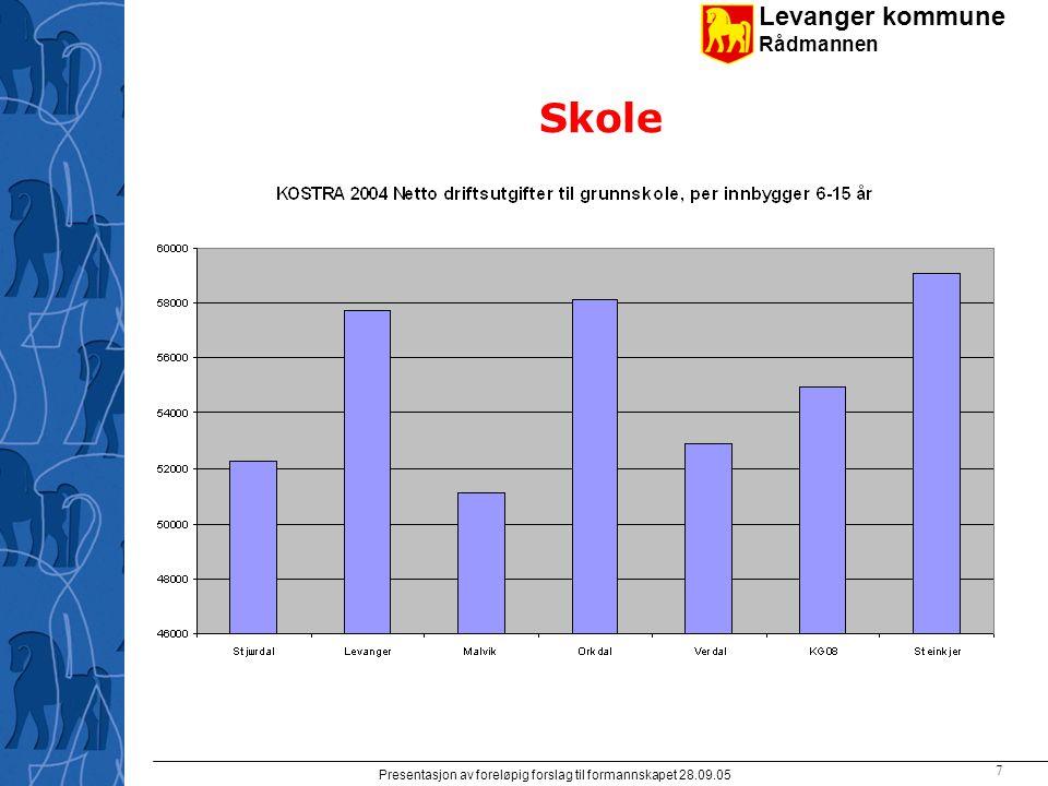 Levanger kommune Rådmannen Presentasjon av foreløpig forslag til formannskapet 28.09.05 7 Skole