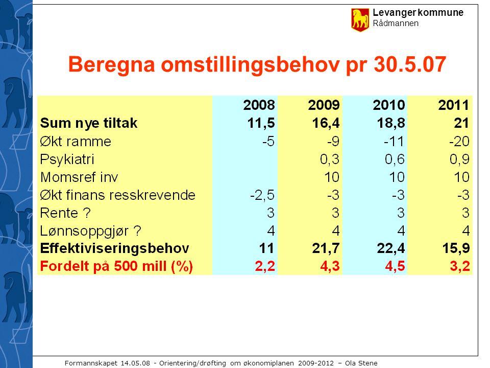 Levanger kommune Rådmannen Formannskapet 14.05.08 - Orientering/drøfting om økonomiplanen 2009-2012 – Ola Stene Beregna omstillingsbehov pr 30.5.07