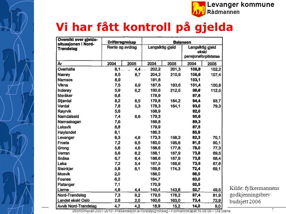Levanger kommune Rådmannen Økonomiplan 2007-2010 - Presentasjon av foreløpig forslag – Formannskapet 16.08.06 – Ola Stene 8 …men er sårbar for renteøkning 1%-poeng opp er 4 mill mer kostnad