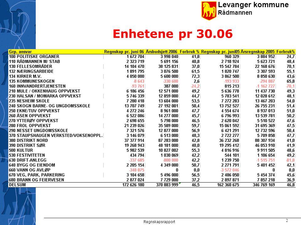Levanger kommune Rådmannen Regnskapsrapport 2 Enhetene pr 30.06