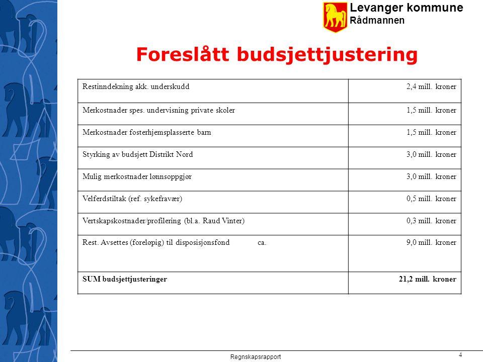 Levanger kommune Rådmannen Regnskapsrapport 5 Regnskapsresultat 2006 For første gang tør jeg love at vi skal ha et positivt resultat på min 10 mill ved årets utgang.
