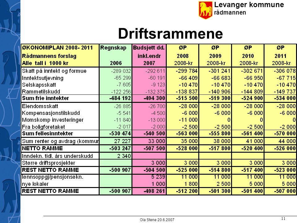 Levanger kommune rådmannen Ola Stene 20.6.2007 11 Driftsrammene