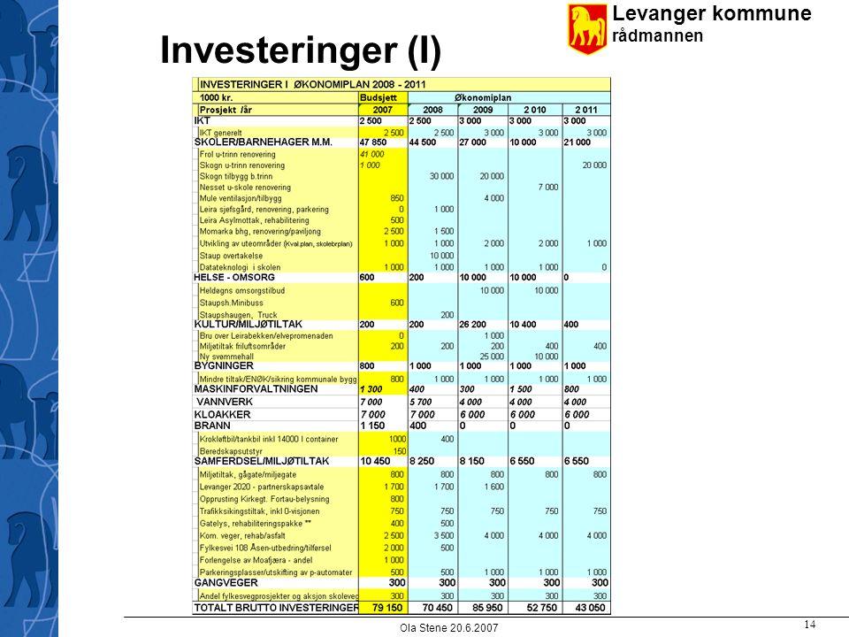 Levanger kommune rådmannen Ola Stene 20.6.2007 14 Investeringer (I)