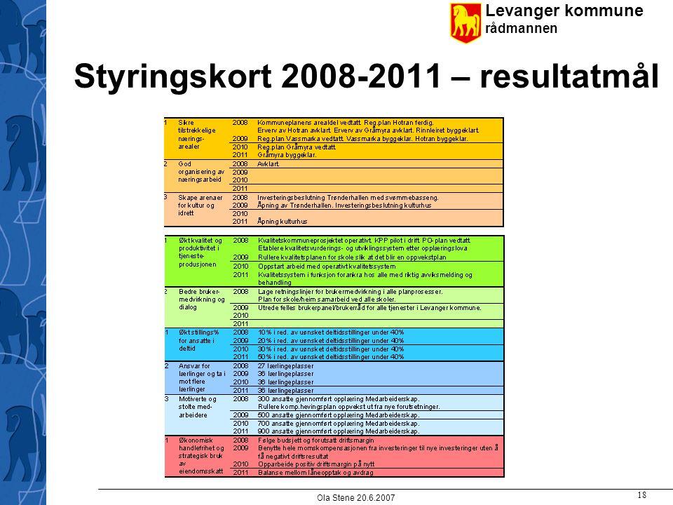Levanger kommune rådmannen Ola Stene 20.6.2007 18 Styringskort 2008-2011 – resultatmål
