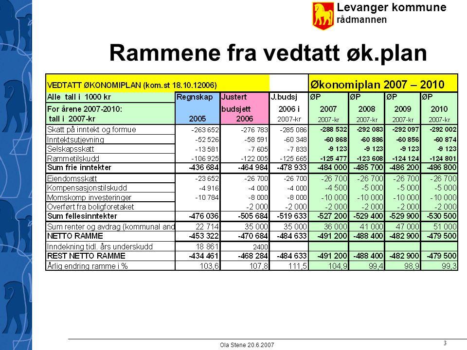 Levanger kommune rådmannen Ola Stene 20.6.2007 4 Rammer i vedtatt budsjett 2007 Det var da satt av 11 mill til lønnsoppgjør 2007 (3,5%) og en driftsmargin på 12,7 mill (1,6%)