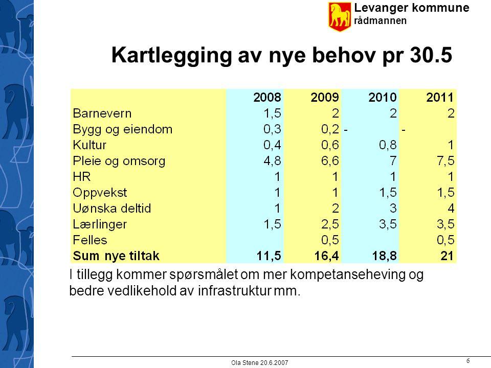Levanger kommune rådmannen Ola Stene 20.6.2007 6 Kartlegging av nye behov pr 30.5 I tillegg kommer spørsmålet om mer kompetanseheving og bedre vedlike