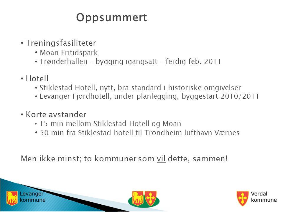 Oppsummert Treningsfasiliteter Moan Fritidspark Trønderhallen – bygging igangsatt – ferdig feb.