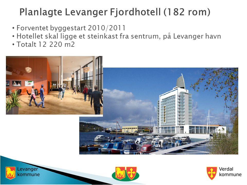 Planlagte Levanger Fjordhotell (182 rom) Forventet byggestart 2010/2011 Hotellet skal ligge et steinkast fra sentrum, på Levanger havn Totalt 12 220 m2