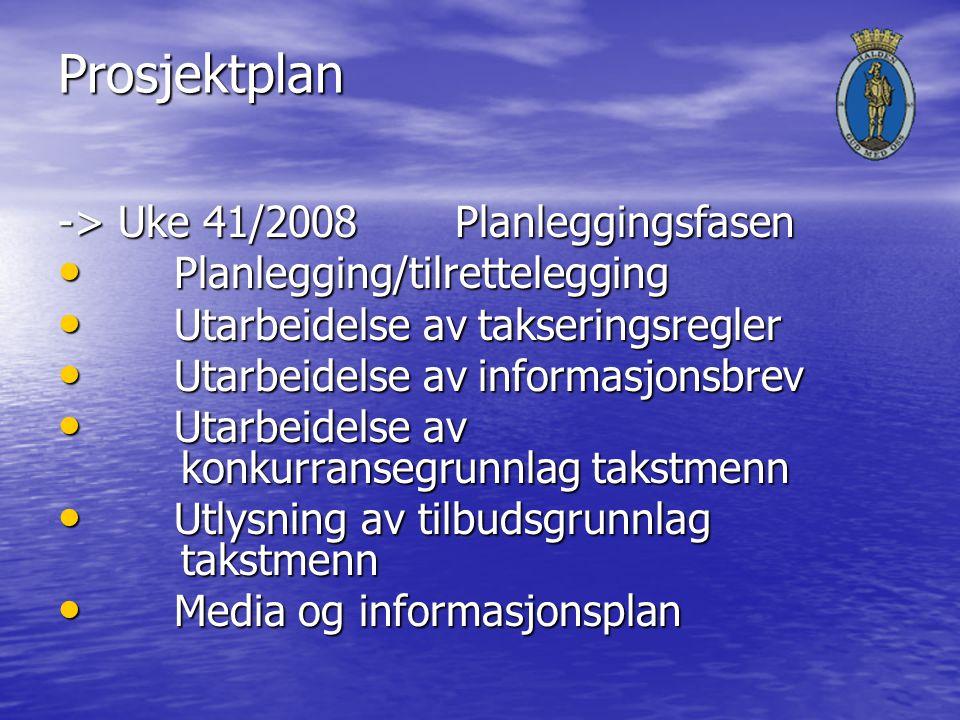 Prosjektplan -> Uke 41/2008 Planleggingsfasen Planlegging/tilrettelegging Planlegging/tilrettelegging Utarbeidelse av takseringsregler Utarbeidelse av takseringsregler Utarbeidelse av informasjonsbrev Utarbeidelse av informasjonsbrev Utarbeidelse av konkurransegrunnlag takstmenn Utarbeidelse av konkurransegrunnlag takstmenn Utlysning av tilbudsgrunnlag takstmenn Utlysning av tilbudsgrunnlag takstmenn Media og informasjonsplan Media og informasjonsplan