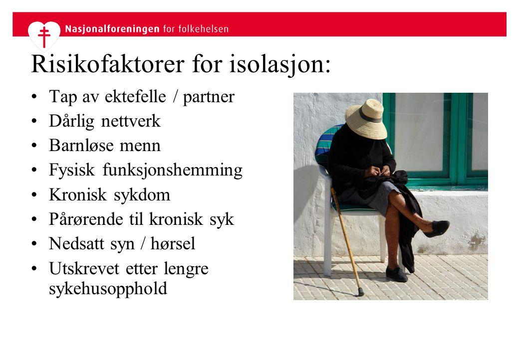 Risikofaktorer for isolasjon: Tap av ektefelle / partner Dårlig nettverk Barnløse menn Fysisk funksjonshemming Kronisk sykdom Pårørende til kronisk syk Nedsatt syn / hørsel Utskrevet etter lengre sykehusopphold