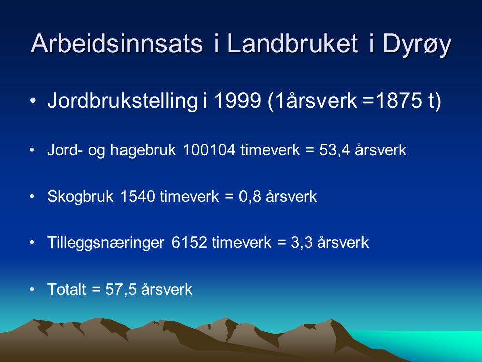 Arbeidsinnsats i Landbruket i Dyrøy Jordbrukstelling i 1999 (1årsverk =1875 t) Jord- og hagebruk 100104 timeverk = 53,4 årsverk Skogbruk 1540 timeverk