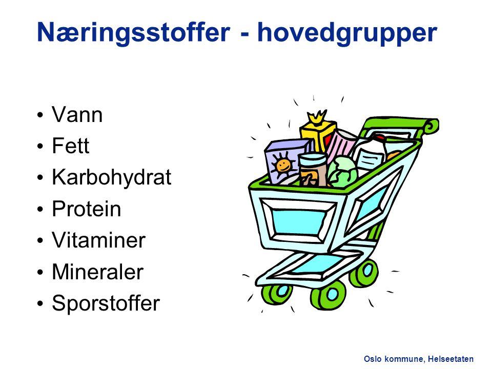 Oslo kommune, Helseetaten Næringsstoffer - hovedgrupper Vann Fett Karbohydrat Protein Vitaminer Mineraler Sporstoffer