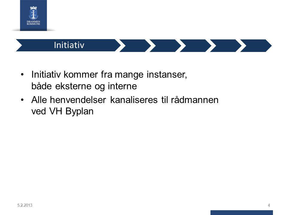 Initiativ kommer fra mange instanser, både eksterne og interne Alle henvendelser kanaliseres til rådmannen ved VH Byplan 5.2.2013 Initiativ 4