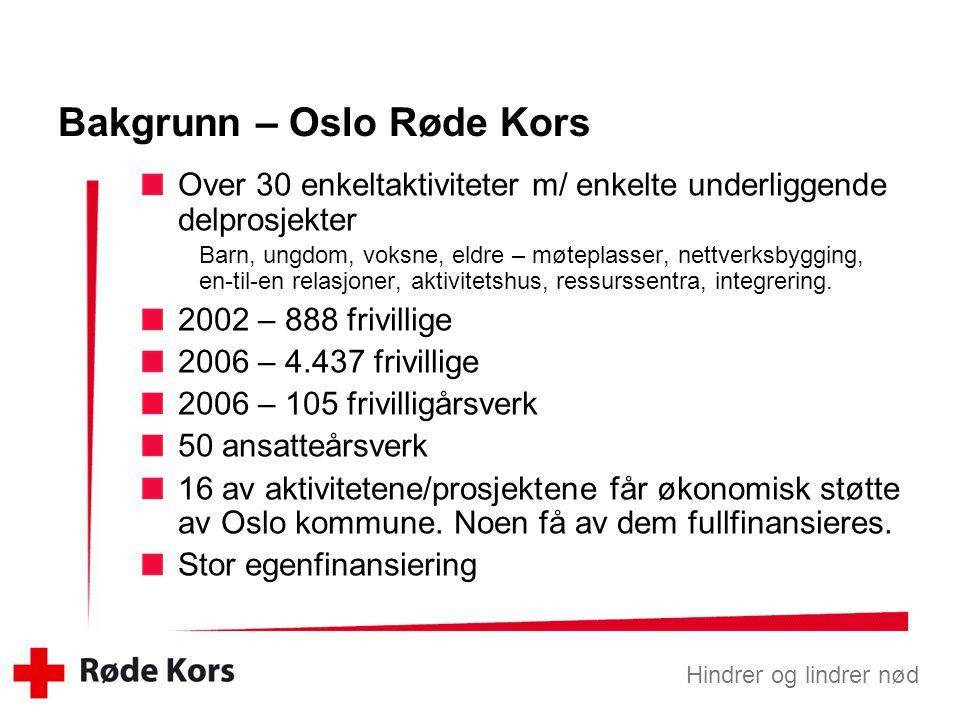 Hindrer og lindrer nød Bakgrunn – Oslo Røde Kors Over 30 enkeltaktiviteter m/ enkelte underliggende delprosjekter Barn, ungdom, voksne, eldre – møtepl