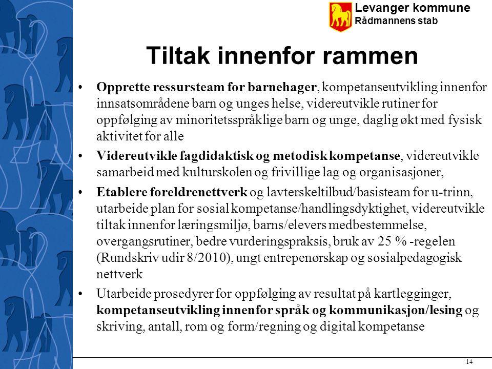 Levanger kommune Rådmannens stab Tiltak innenfor rammen Opprette ressursteam for barnehager, kompetanseutvikling innenfor innsatsområdene barn og unge