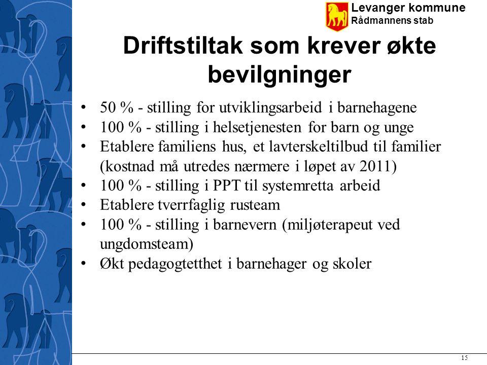Levanger kommune Rådmannens stab Driftstiltak som krever økte bevilgninger 15 50 % - stilling for utviklingsarbeid i barnehagene 100 % - stilling i he