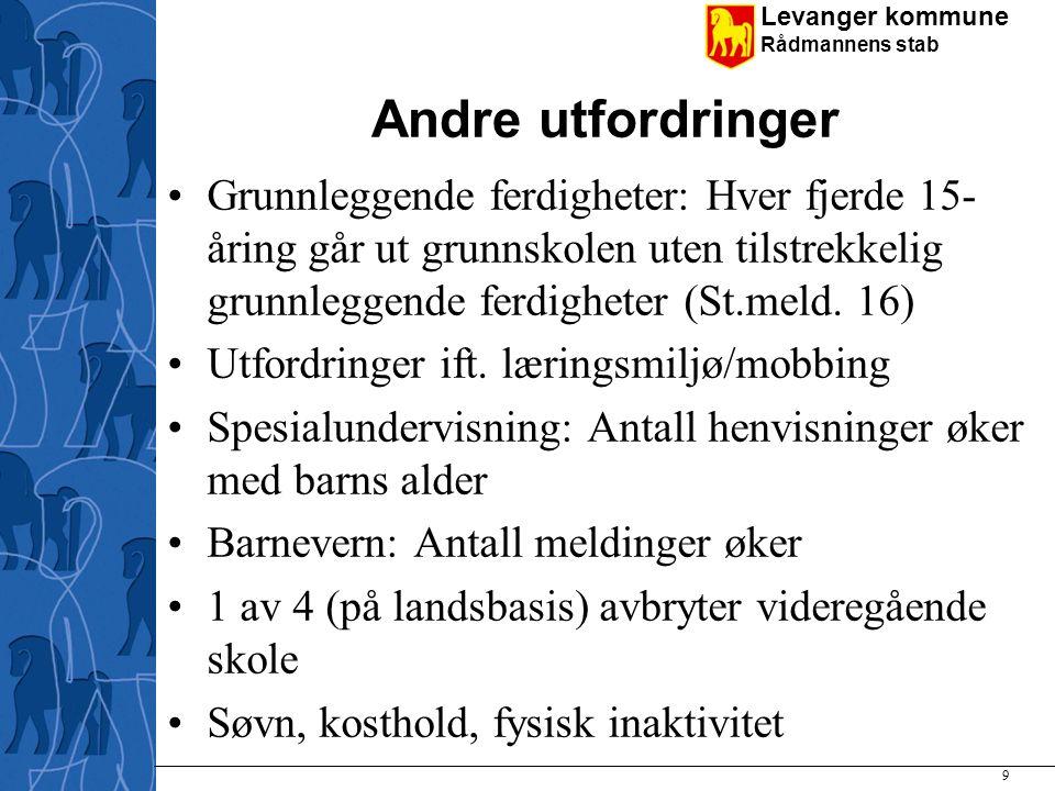 Levanger kommune Rådmannens stab Andre utfordringer Grunnleggende ferdigheter: Hver fjerde 15- åring går ut grunnskolen uten tilstrekkelig grunnleggen