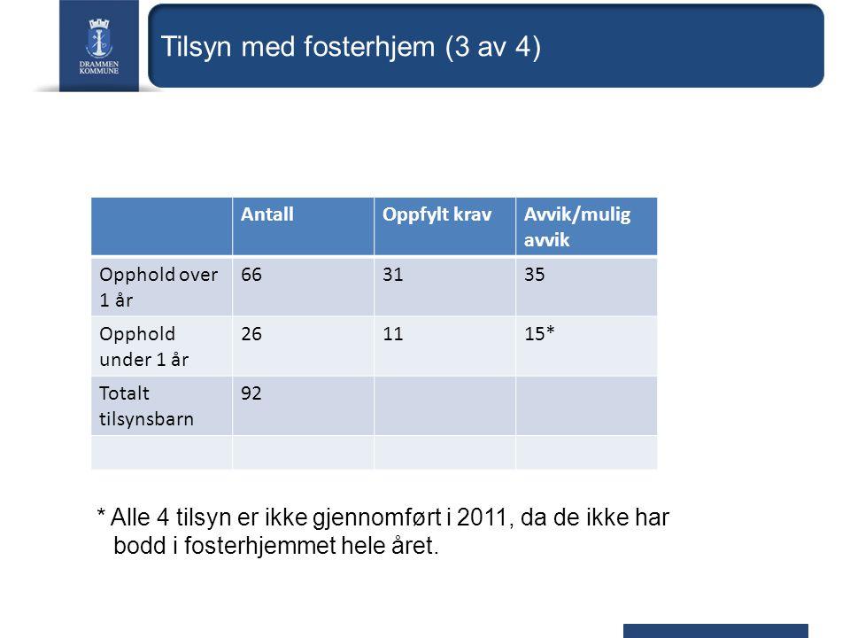 * Alle 4 tilsyn er ikke gjennomført i 2011, da de ikke har bodd i fosterhjemmet hele året.