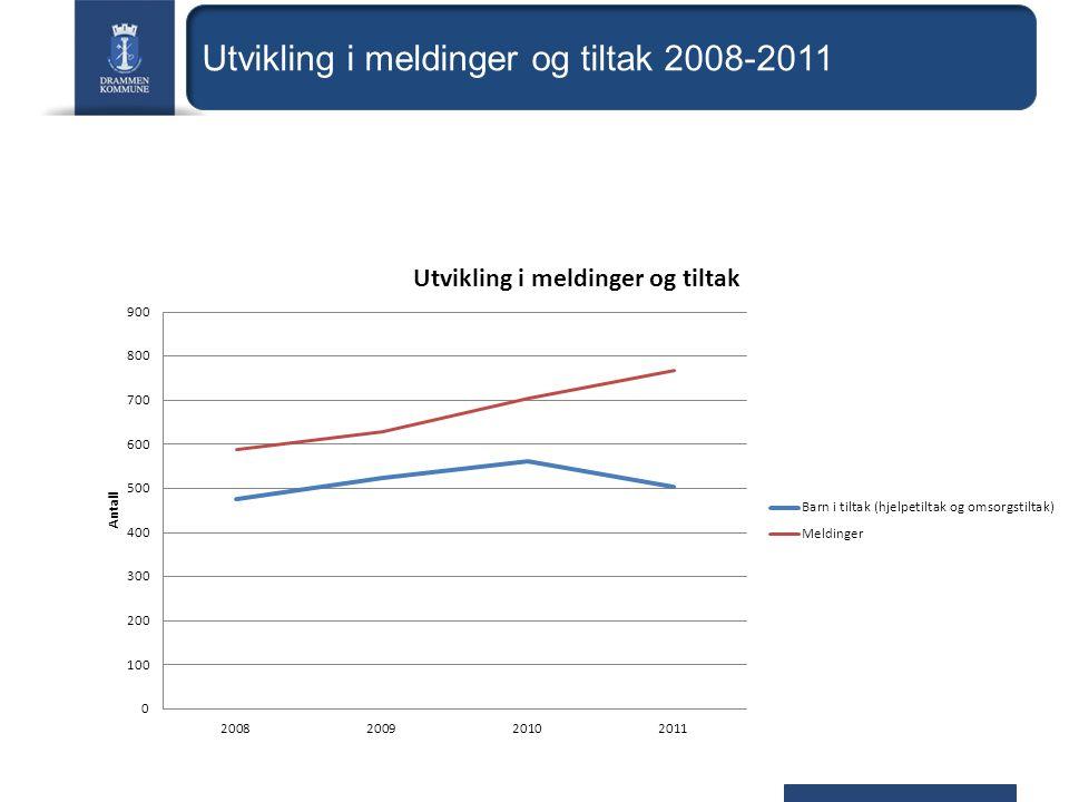 Utvikling i meldinger og tiltak 2008-2011