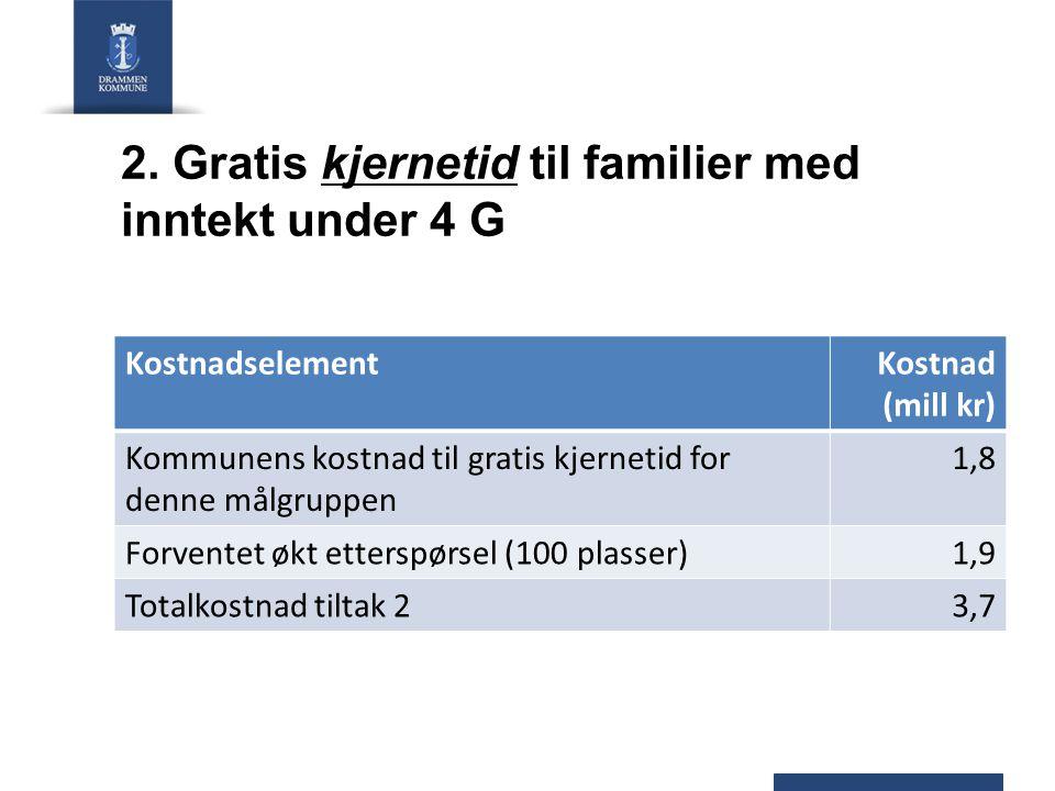 2. Gratis kjernetid til familier med inntekt under 4 G KostnadselementKostnad (mill kr) Kommunens kostnad til gratis kjernetid for denne målgruppen 1,