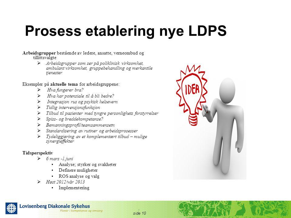 , side 10 Prosess etablering nye LDPS Arbeidsgrupper bestående av ledere, ansatte, verneombud og tillittsvalgte  Arbeidsgrupper som ser på poliklinis