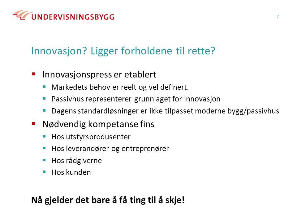 Innovasjon? Ligger forholdene til rette?  Innovasjonspress er etablert  Markedets behov er reelt og vel definert.  Passivhus representerer grunnlag