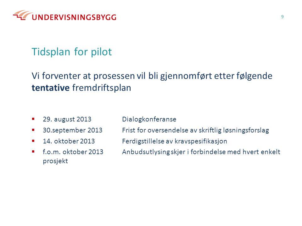 Tidsplan for pilot Vi forventer at prosessen vil bli gjennomført etter følgende tentative fremdriftsplan  29. august 2013Dialogkonferanse  30.septem