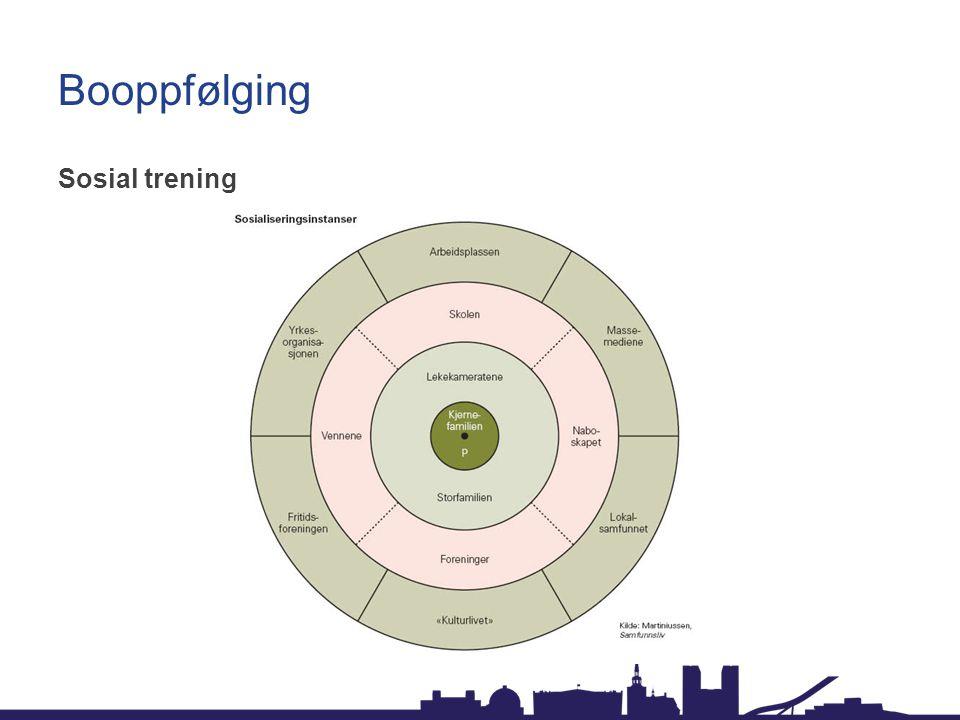 Booppfølging Sosial trening